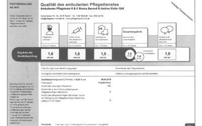 Der aktuelle Qualitäts Prüfbericht